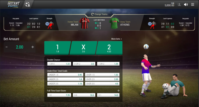 Betrebels scommesse sport virtuali Calcio